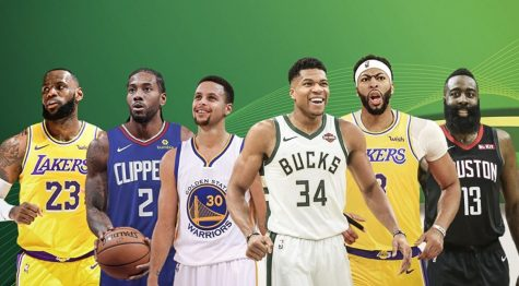 Top 10 Players in the NBA